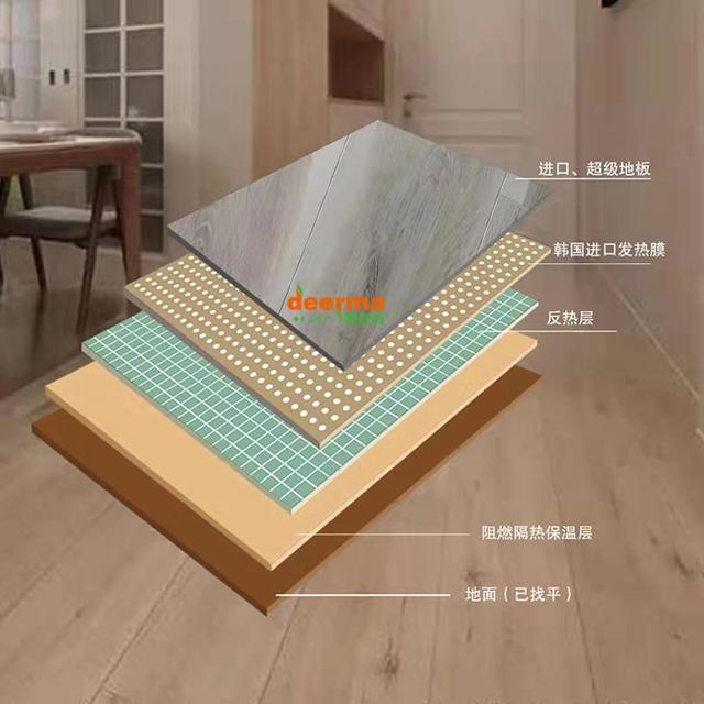 进口地暖地板系统